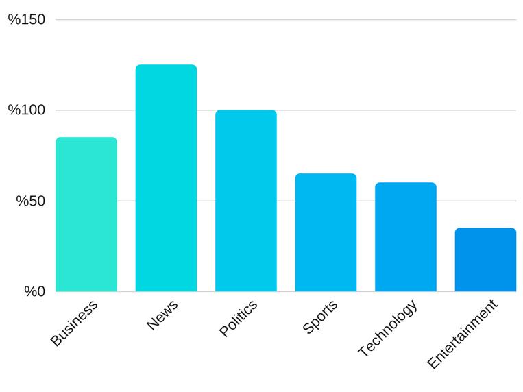 Image Graph